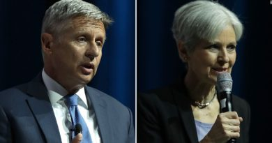 Dr. Jill Stein (Green Party) and Governor Gary Johnson (Libertarian Party)
